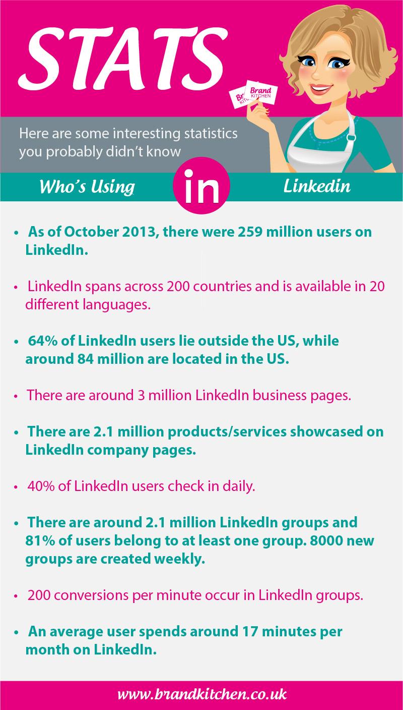 individual-stats-linkedin