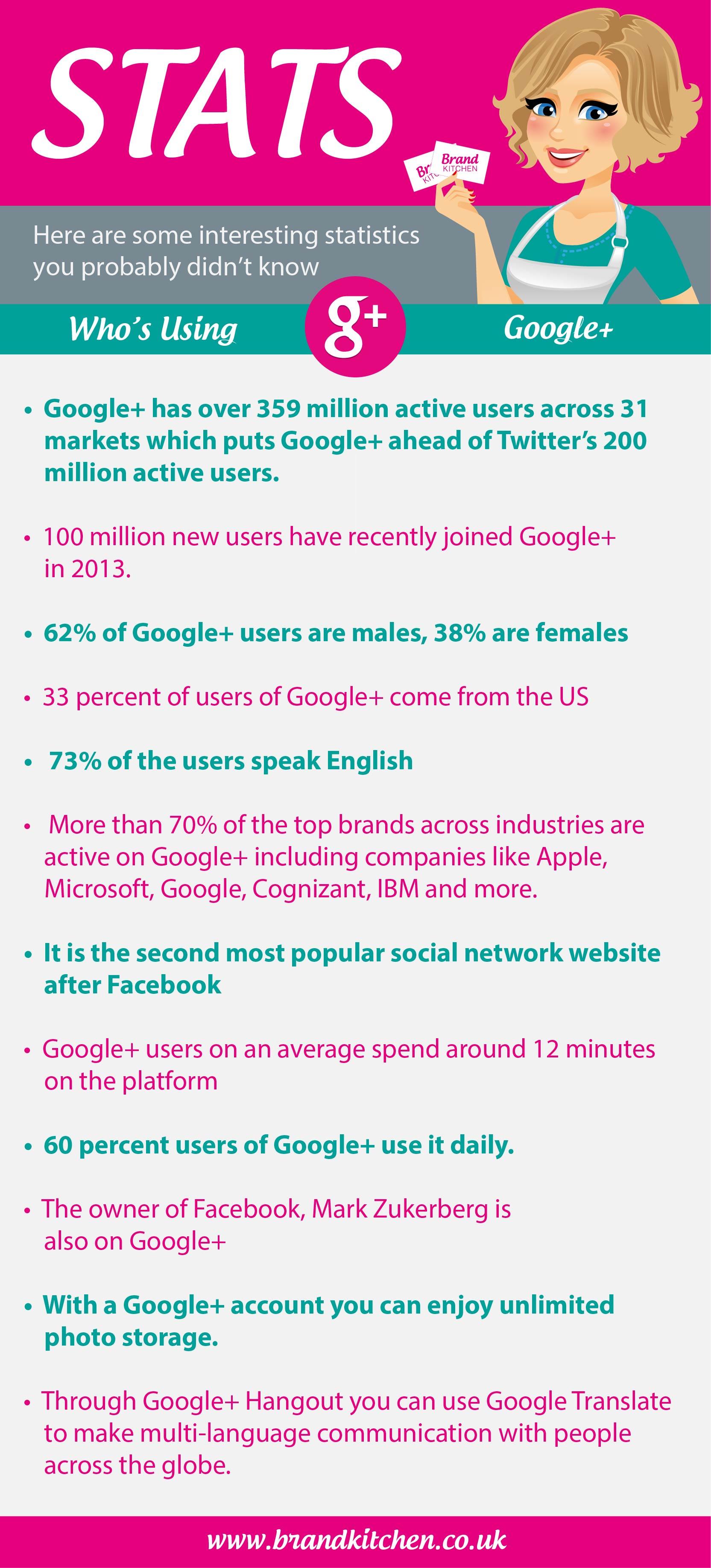 individual-stats_google-05