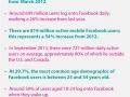individual-stats-facebook
