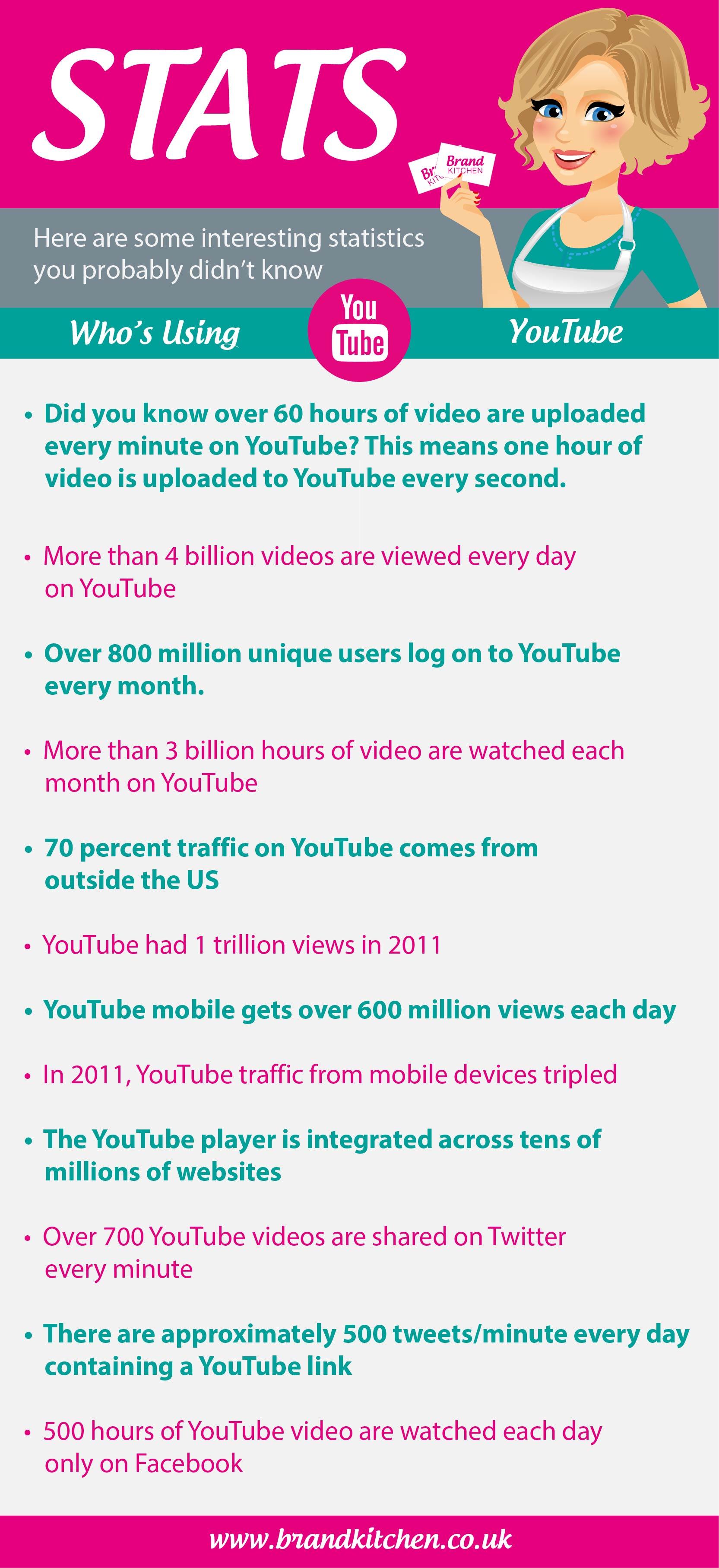 Individual Stats_YouTube-06
